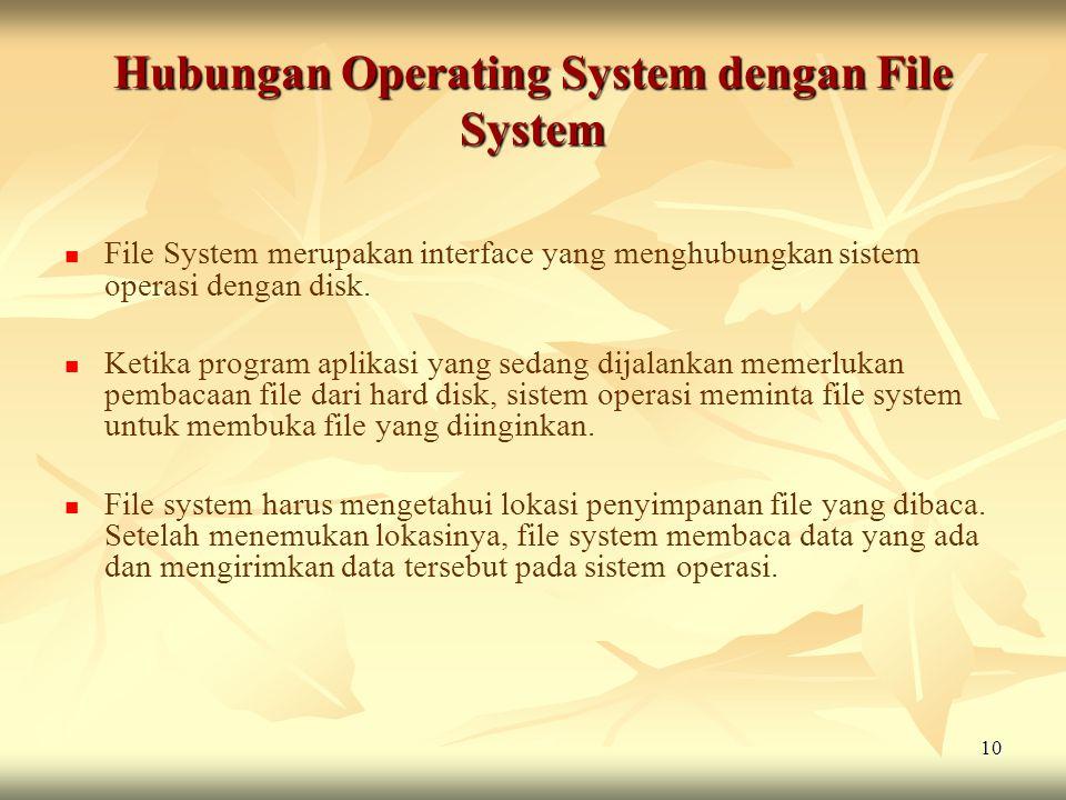 Hubungan Operating System dengan File System