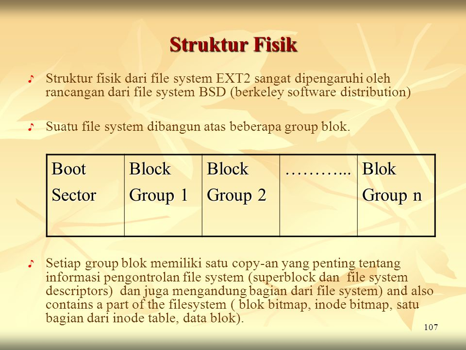 Struktur Fisik Boot Sector Block Group 1 Group 2 ………... Blok Group n
