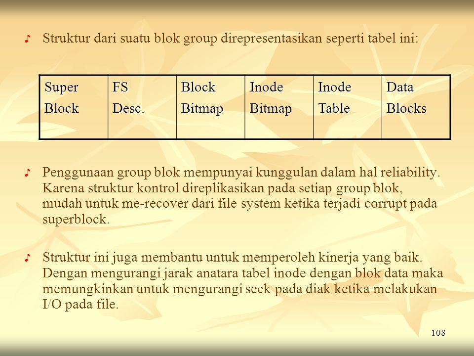 Struktur dari suatu blok group direpresentasikan seperti tabel ini: