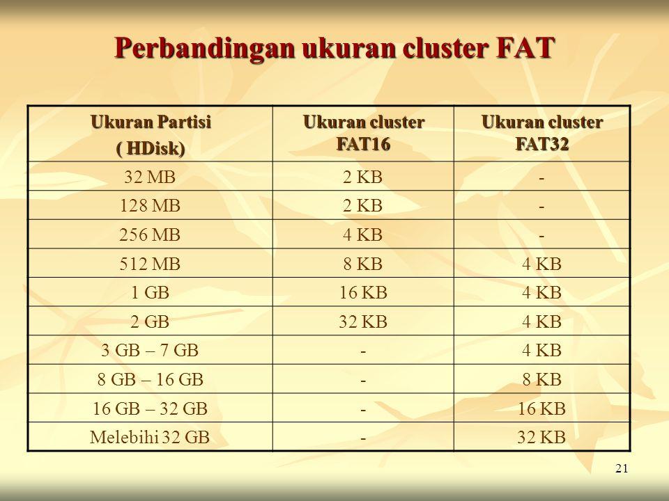 Perbandingan ukuran cluster FAT