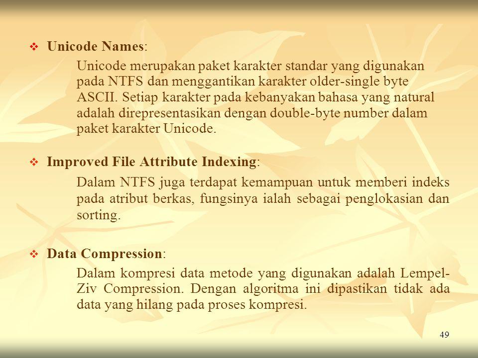 Unicode Names: