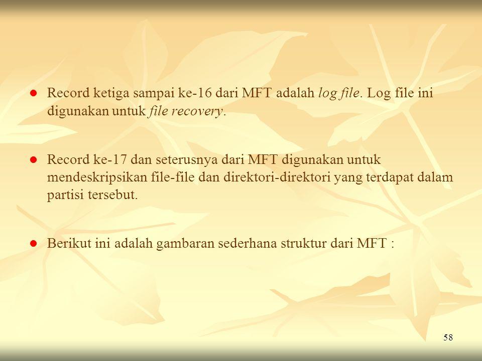 Record ketiga sampai ke-16 dari MFT adalah log file