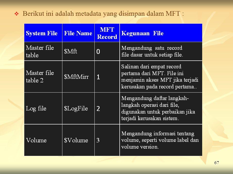 Berikut ini adalah metadata yang disimpan dalam MFT :