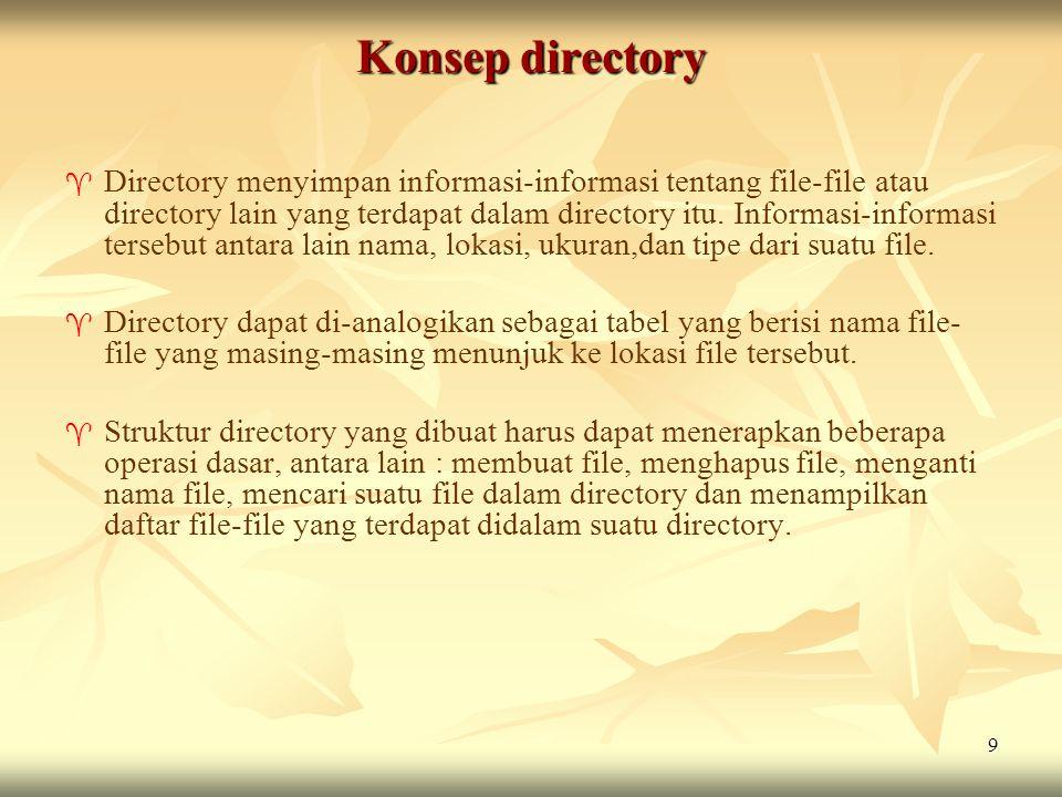 Konsep directory