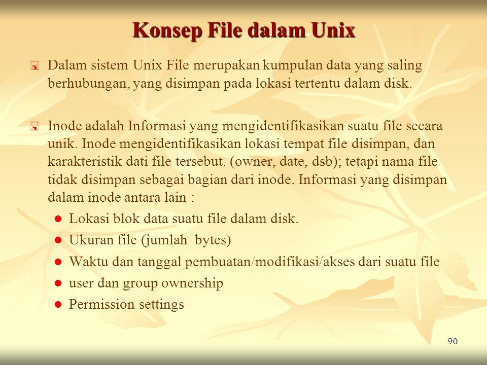Konsep File dalam Unix Dalam sistem Unix File merupakan kumpulan data yang saling berhubungan, yang disimpan pada lokasi tertentu dalam disk.