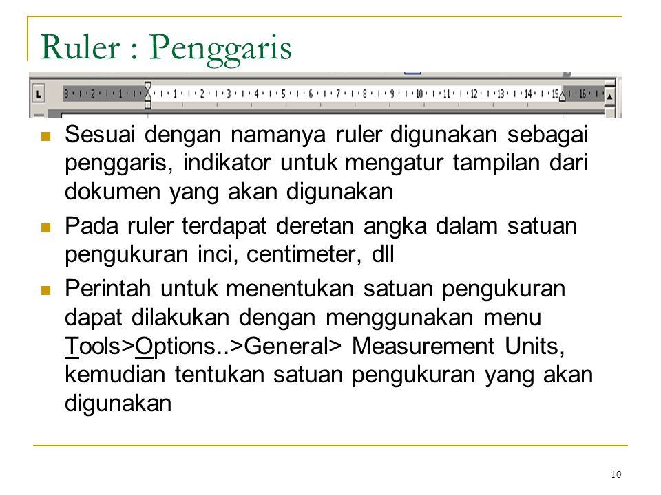 Ruler : Penggaris Sesuai dengan namanya ruler digunakan sebagai penggaris, indikator untuk mengatur tampilan dari dokumen yang akan digunakan.