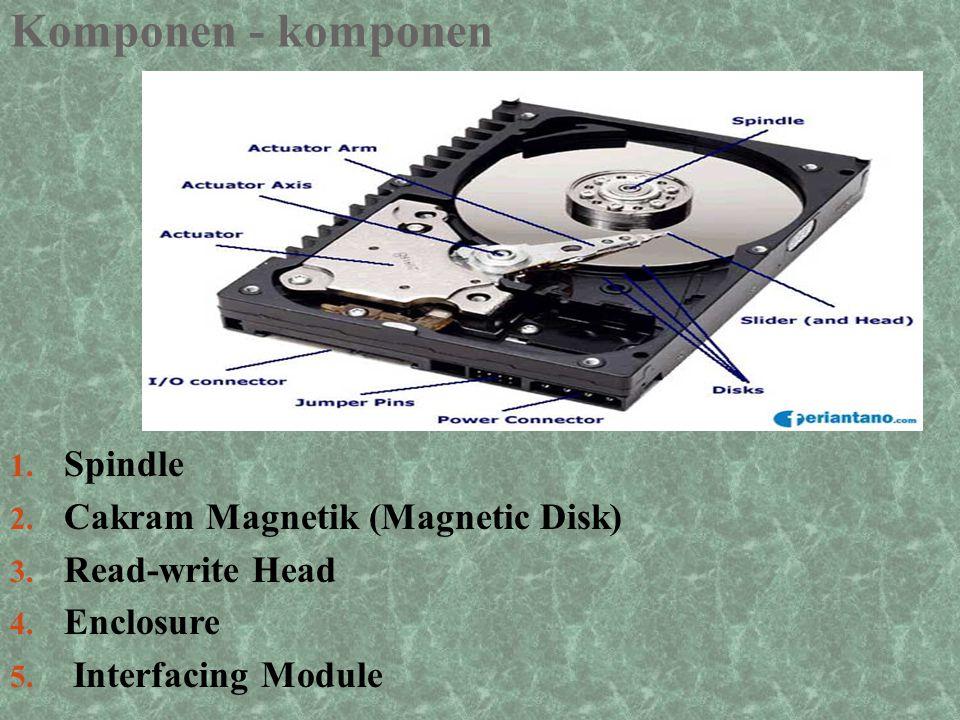 Komponen - komponen Spindle Cakram Magnetik (Magnetic Disk)