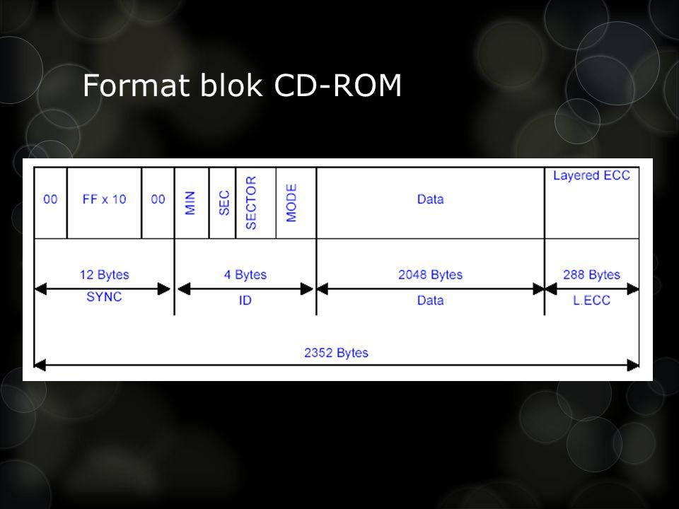 Format blok CD-ROM