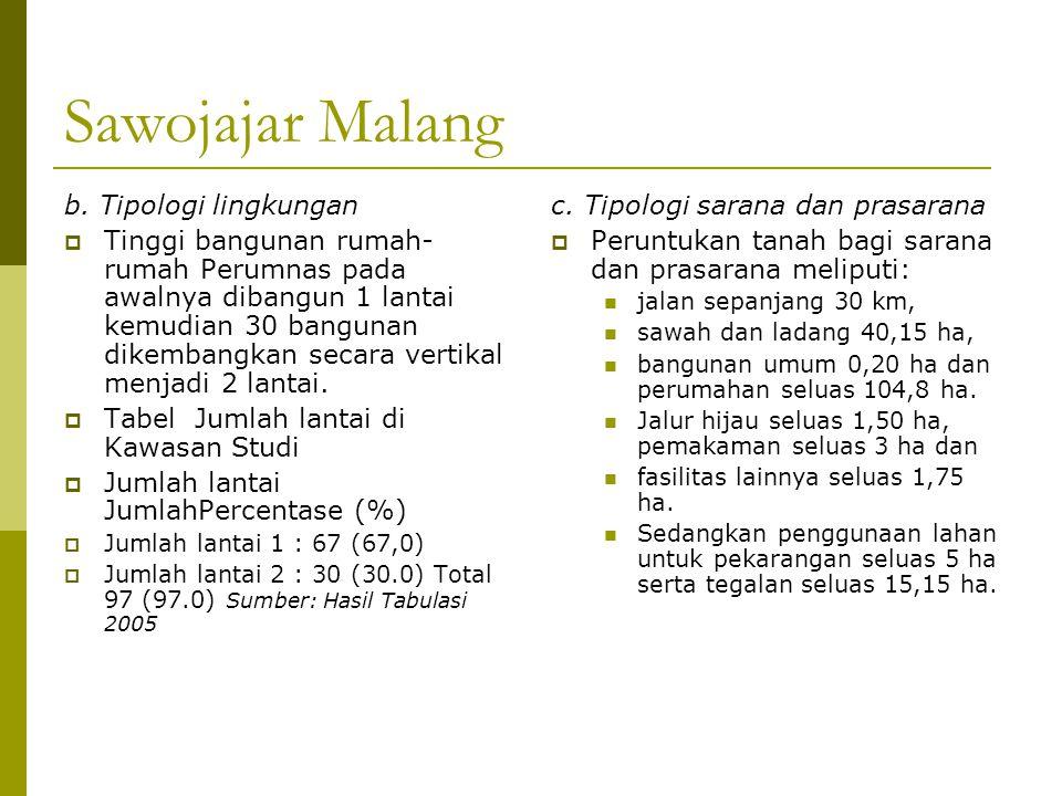 Sawojajar Malang b. Tipologi lingkungan