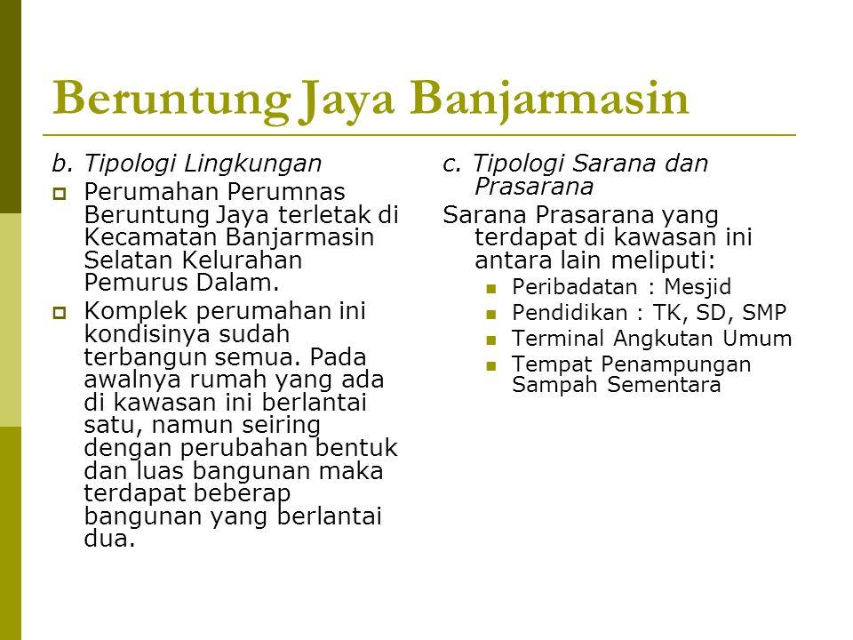 Beruntung Jaya Banjarmasin