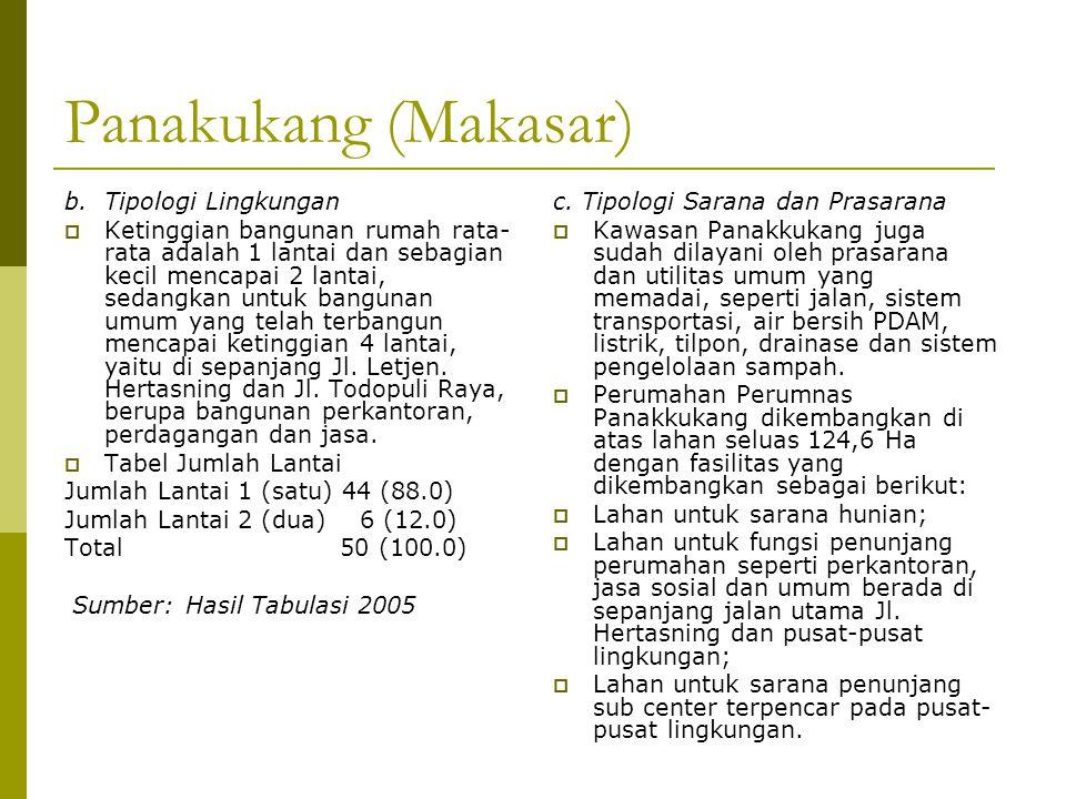Panakukang (Makasar) b. Tipologi Lingkungan