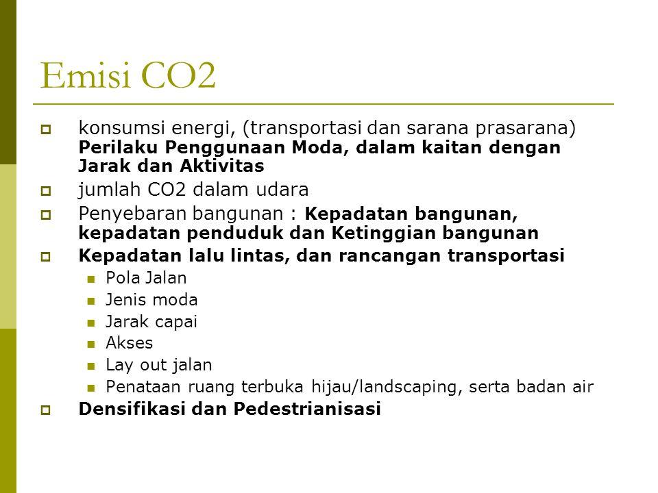Emisi CO2 konsumsi energi, (transportasi dan sarana prasarana) Perilaku Penggunaan Moda, dalam kaitan dengan Jarak dan Aktivitas.