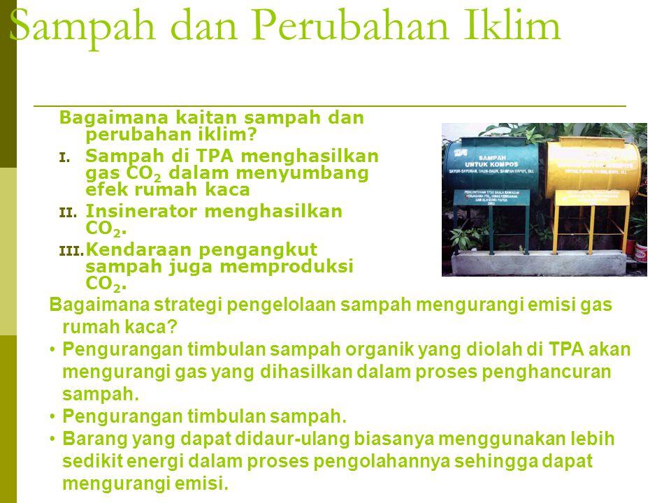 Sampah dan Perubahan Iklim
