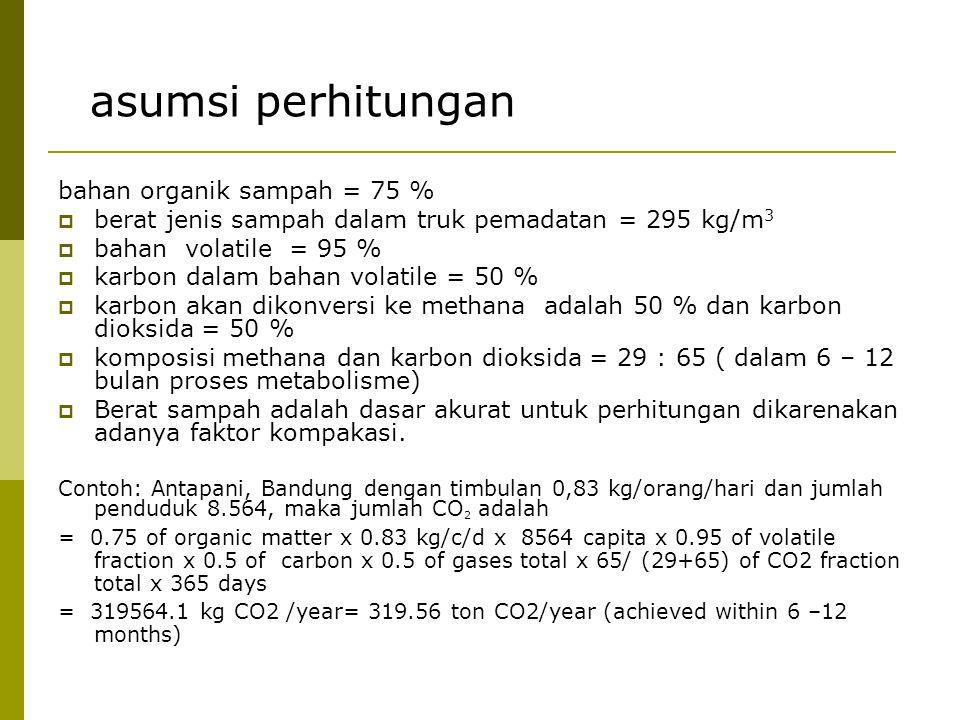 asumsi perhitungan bahan organik sampah = 75 %