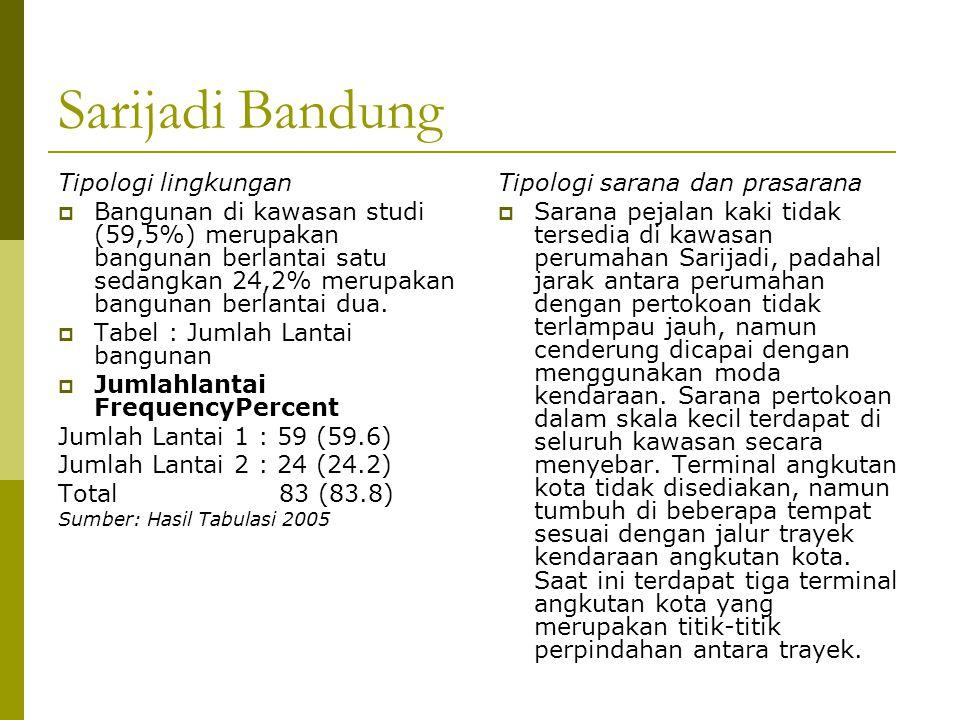 Sarijadi Bandung Tipologi lingkungan
