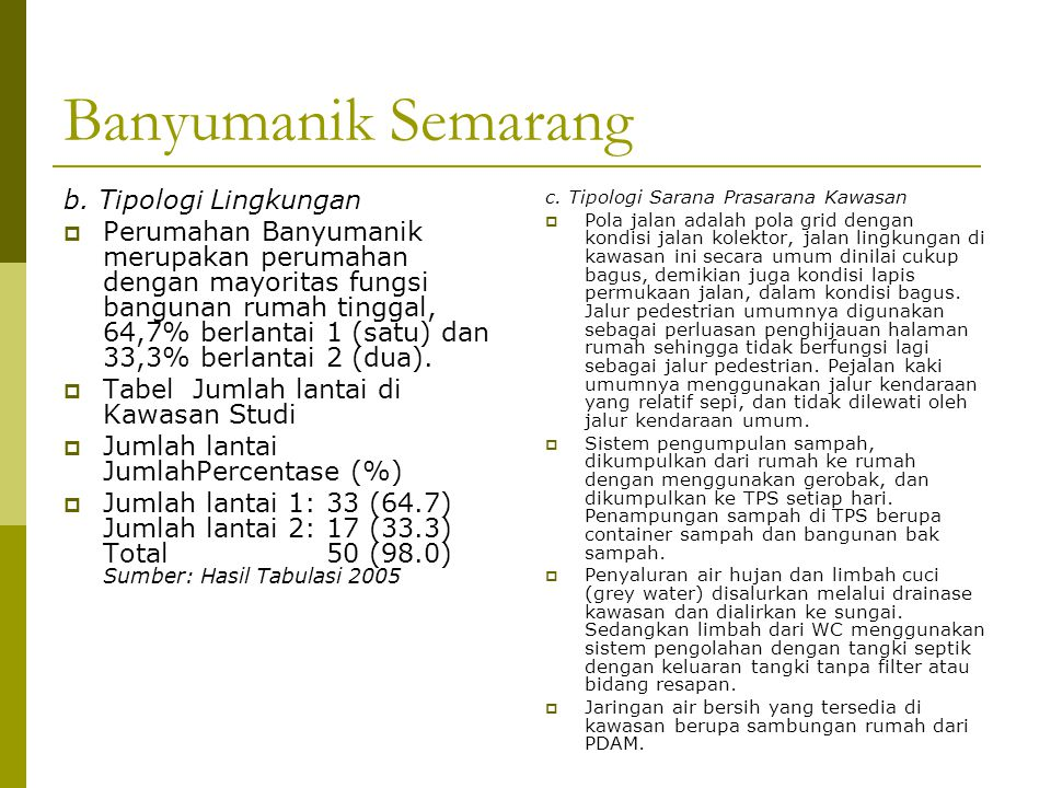 Banyumanik Semarang b. Tipologi Lingkungan