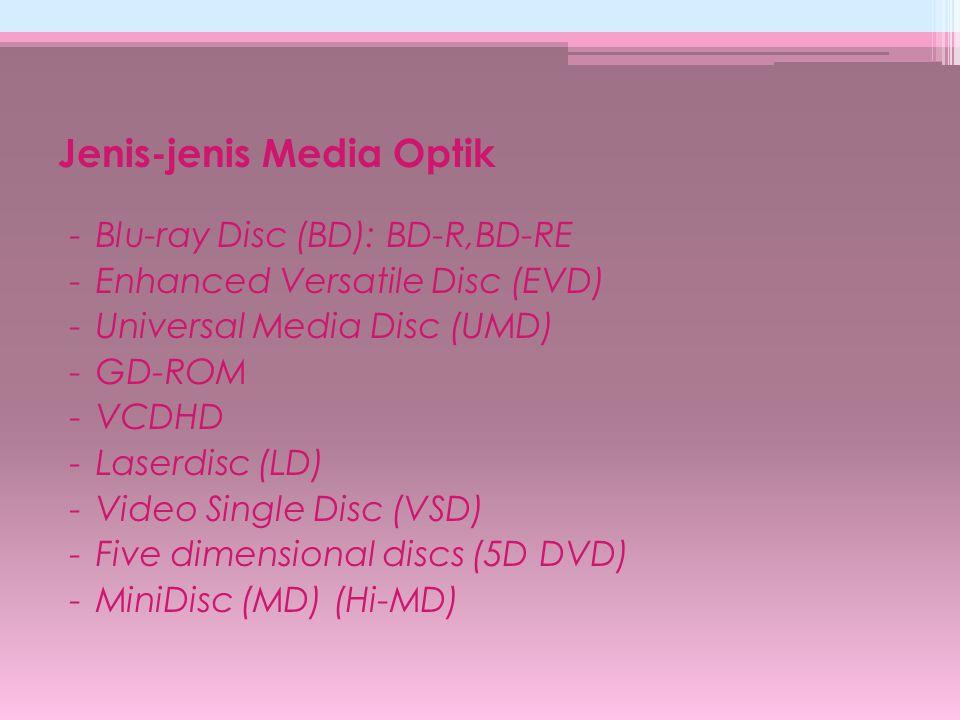 Jenis-jenis Media Optik