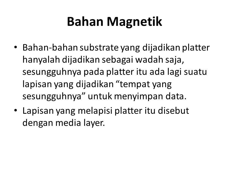 Bahan Magnetik