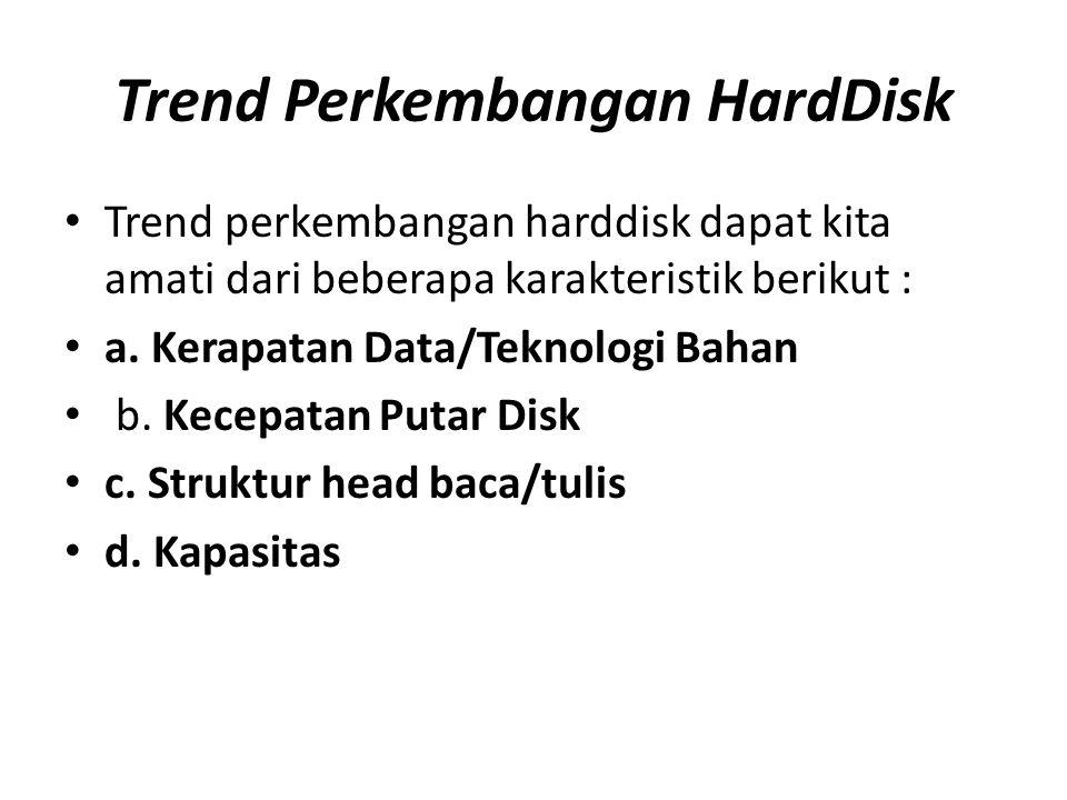 Trend Perkembangan HardDisk