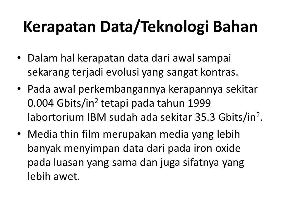 Kerapatan Data/Teknologi Bahan