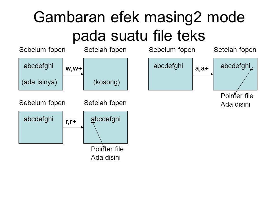 Gambaran efek masing2 mode pada suatu file teks