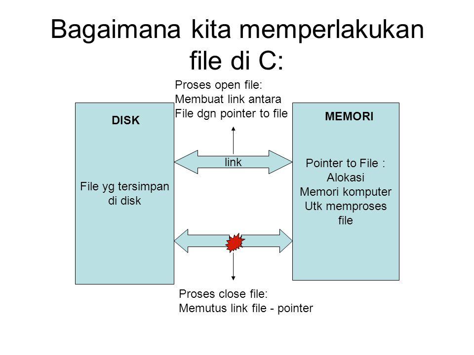 Bagaimana kita memperlakukan file di C: