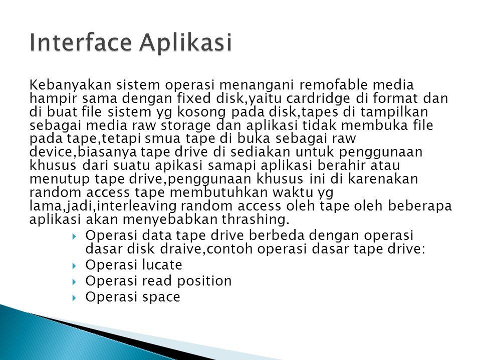 Interface Aplikasi