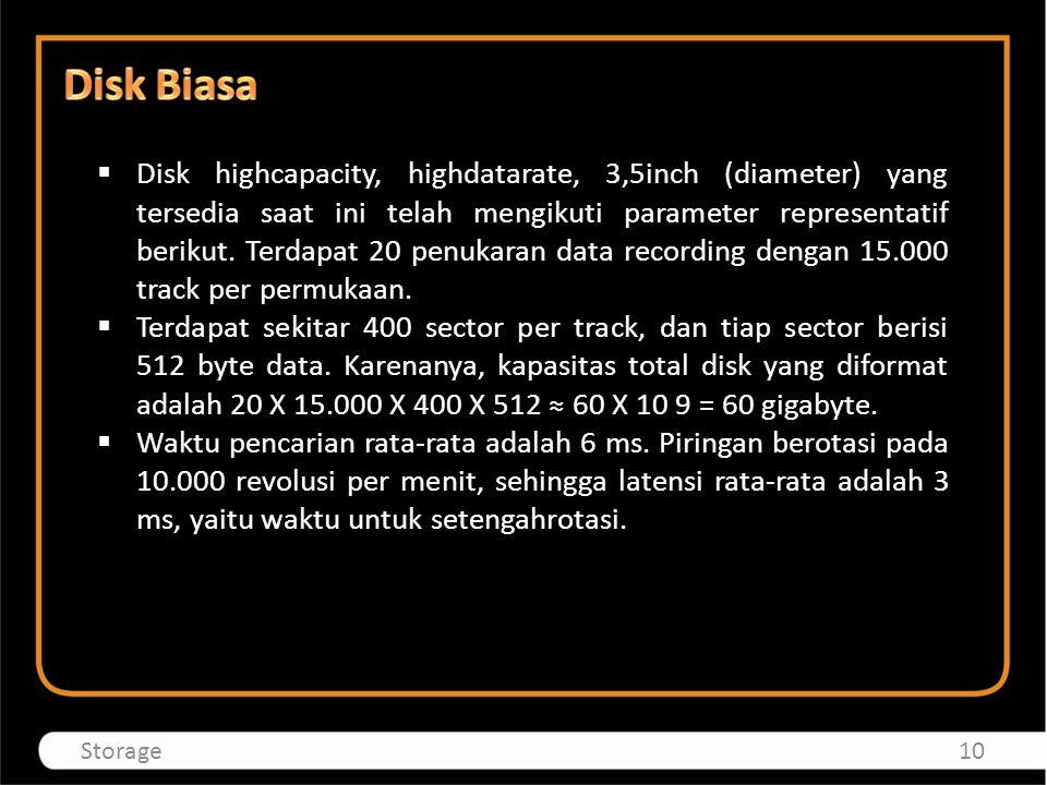 Disk Biasa