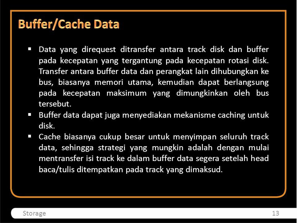 Buffer/Cache Data