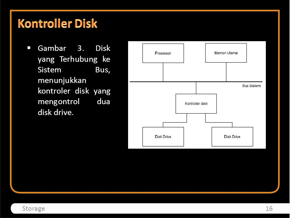 Kontroller Disk Gambar 3. Disk yang Terhubung ke Sistem Bus, menunjukkan kontroler disk yang mengontrol dua disk drive.