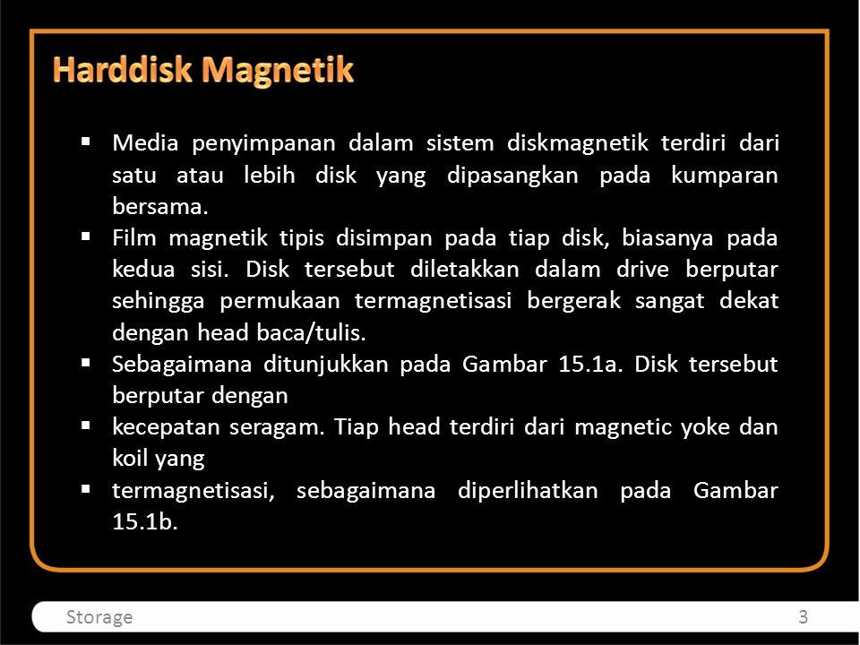 Harddisk Magnetik Media penyimpanan dalam sistem diskmagnetik terdiri dari satu atau lebih disk yang dipasangkan pada kumparan bersama.