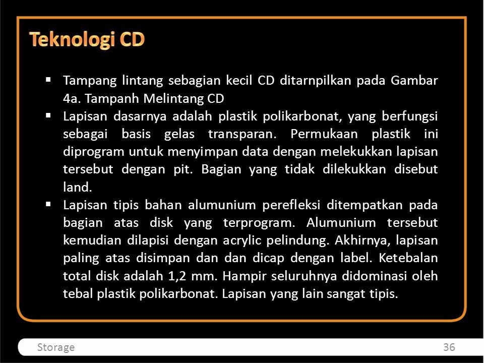 Teknologi CD Tampang lintang sebagian kecil CD ditarnpilkan pada Gambar 4a. Tampanh Melintang CD.