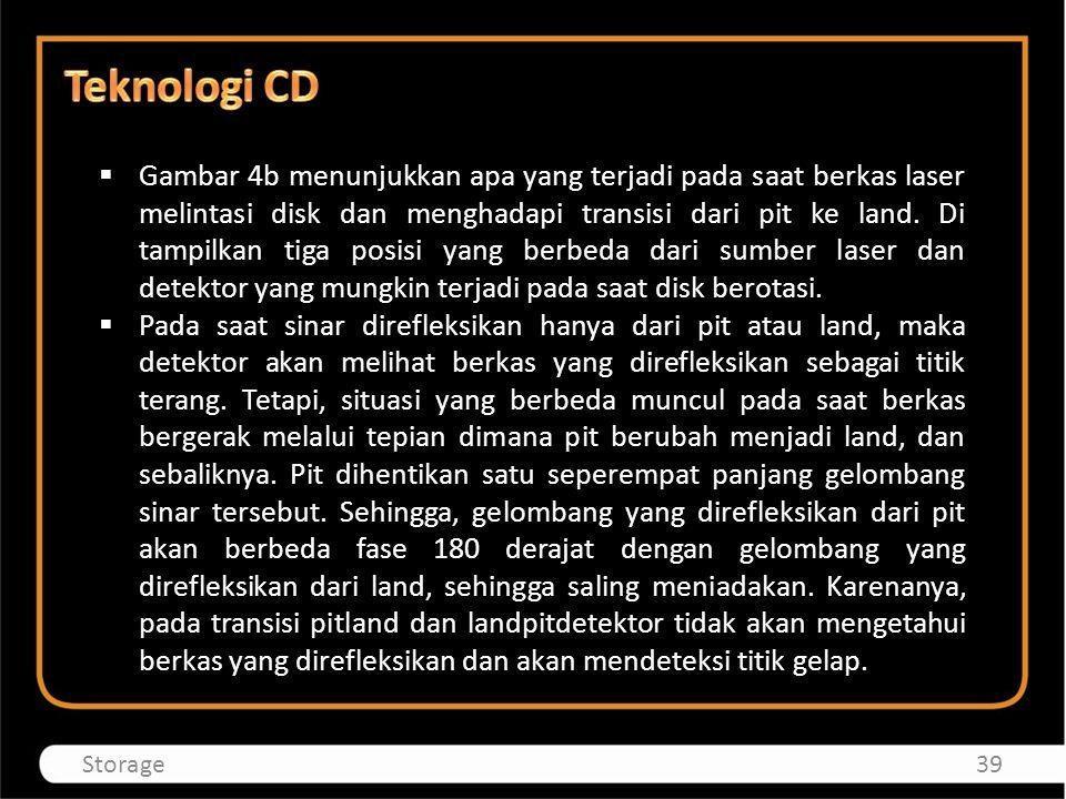 Teknologi CD