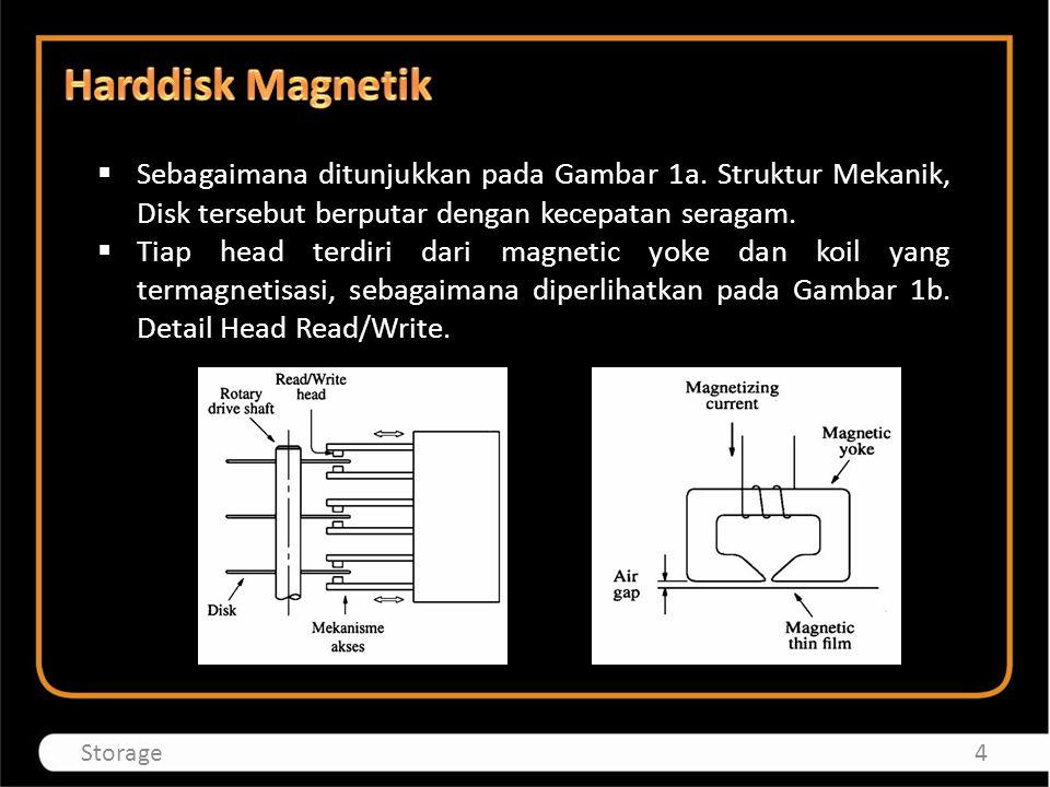 Harddisk Magnetik Sebagaimana ditunjukkan pada Gambar 1a. Struktur Mekanik, Disk tersebut berputar dengan kecepatan seragam.