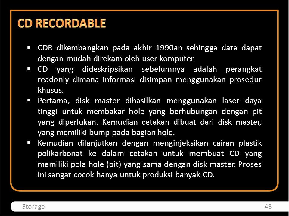 CD RECORDABLE CDR dikembangkan pada akhir 1990an sehingga data dapat dengan mudah direkam oleh user komputer.