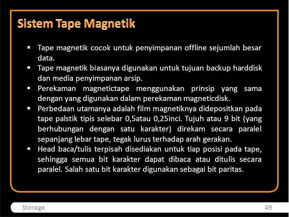 Sistem Tape Magnetik Tape magnetik cocok untuk penyimpanan offline sejumlah besar data.