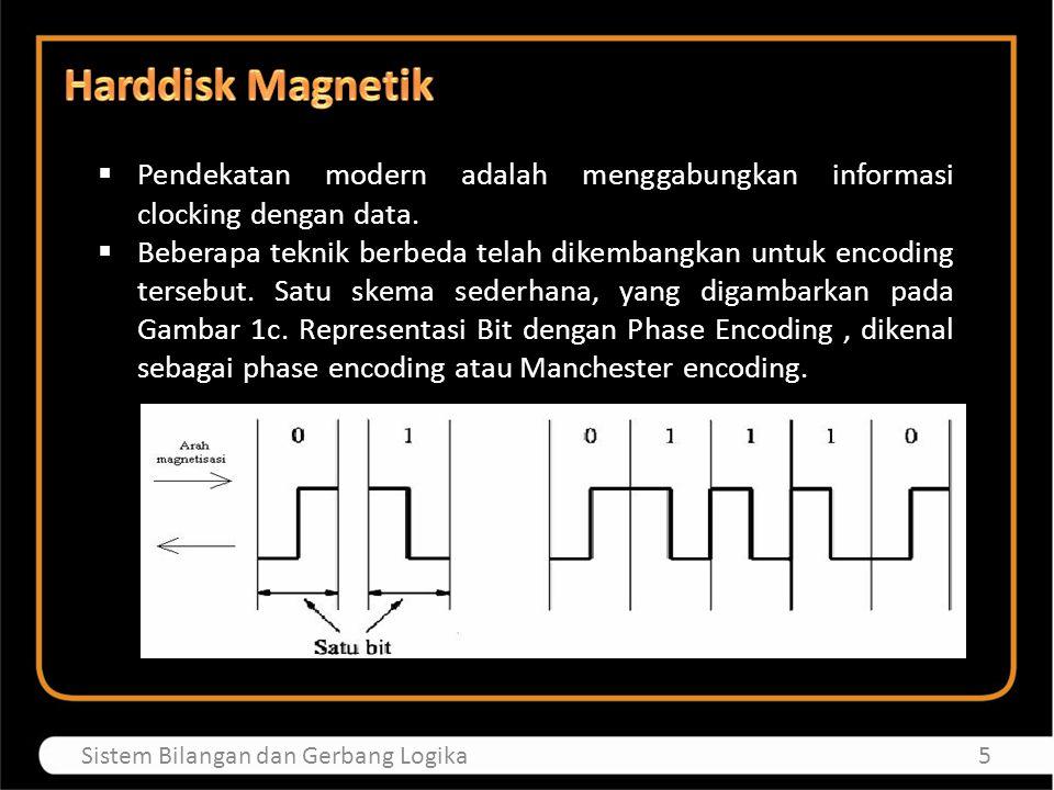 Harddisk Magnetik Pendekatan modern adalah menggabungkan informasi clocking dengan data.