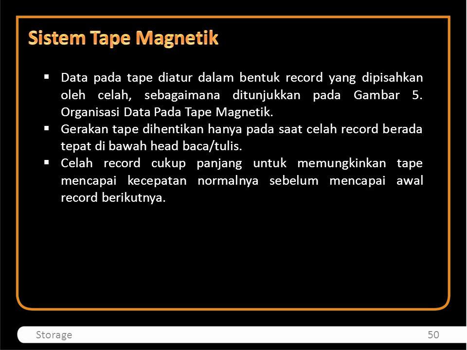 Sistem Tape Magnetik