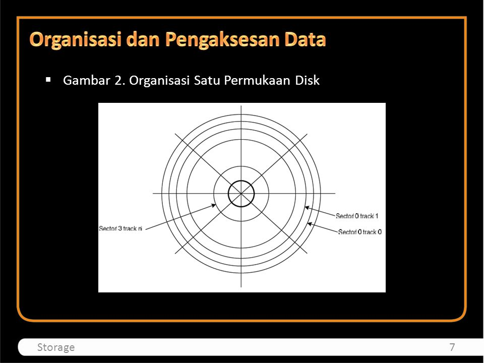 Organisasi dan Pengaksesan Data