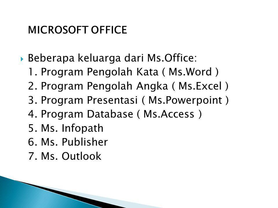 MICROSOFT OFFICE Beberapa keluarga dari Ms.Office: 1. Program Pengolah Kata ( Ms.Word ) 2. Program Pengolah Angka ( Ms.Excel )