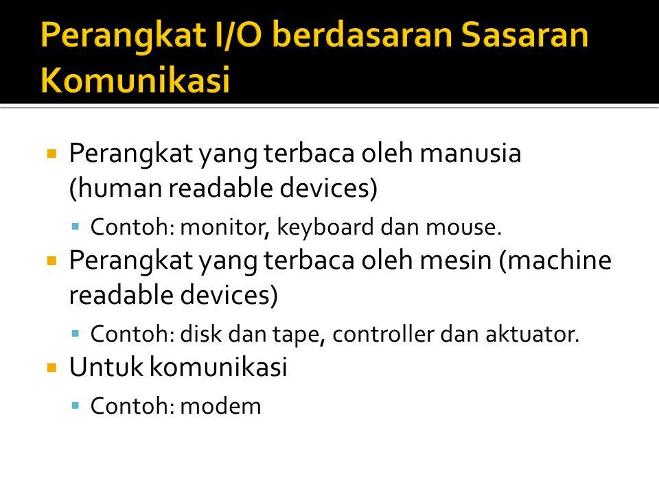 Perangkat I/O berdasaran Sasaran Komunikasi