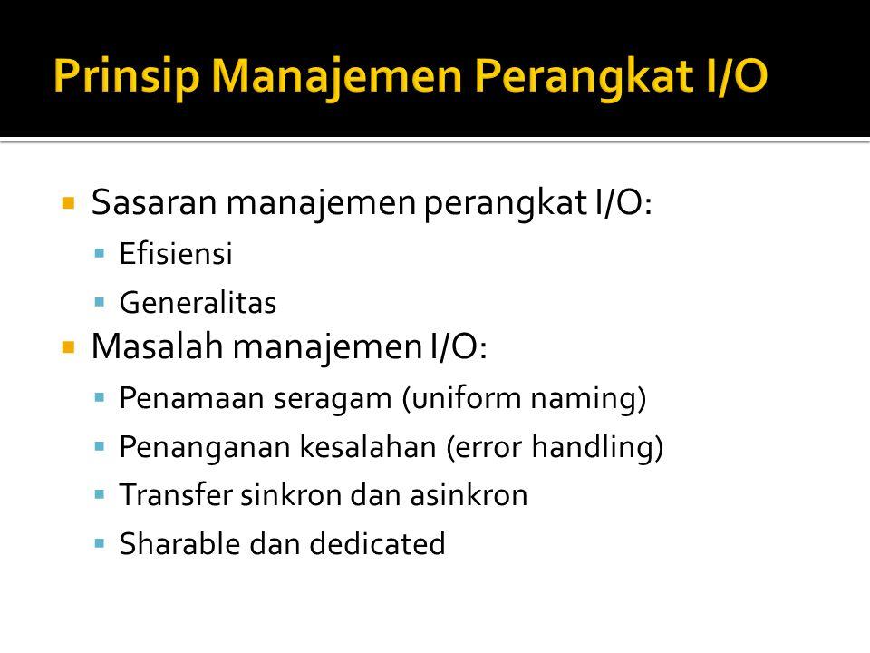 Prinsip Manajemen Perangkat I/O