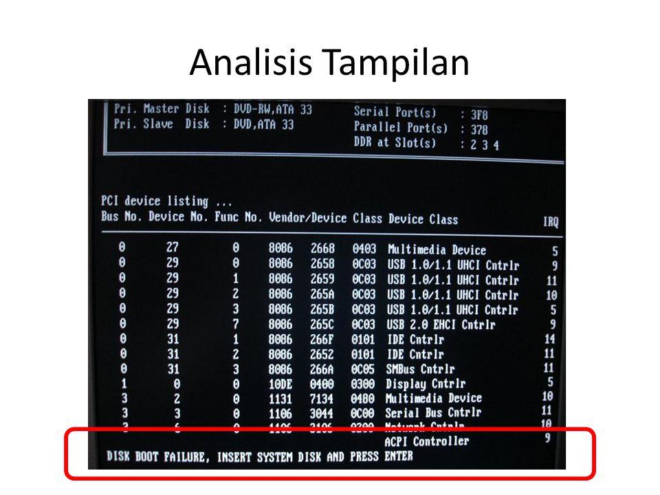 Analisis Tampilan