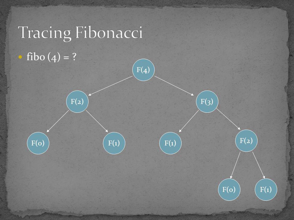 Tracing Fibonacci fibo (4) = F(4) F(2) F(3) F(2) F(0) F(1) F(1) F(0)