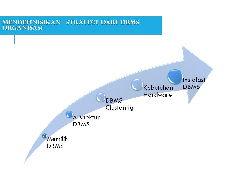 Mendefinisikan strategi dari dbms organisasi