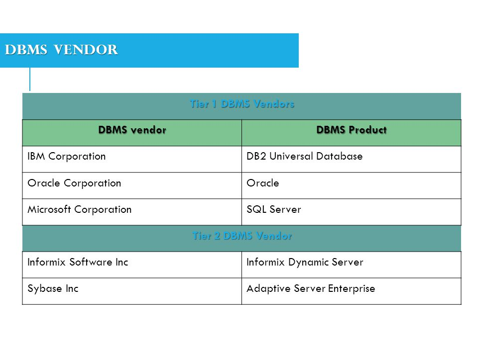 Dbms vendor Tier 1 DBMS Vendors DBMS vendor DBMS Product
