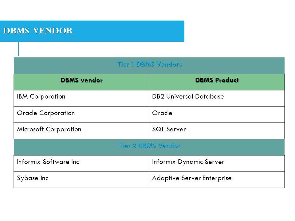 Dbms vendor Tier 1 DBMS Vendors DBMS vendor DBMS Product