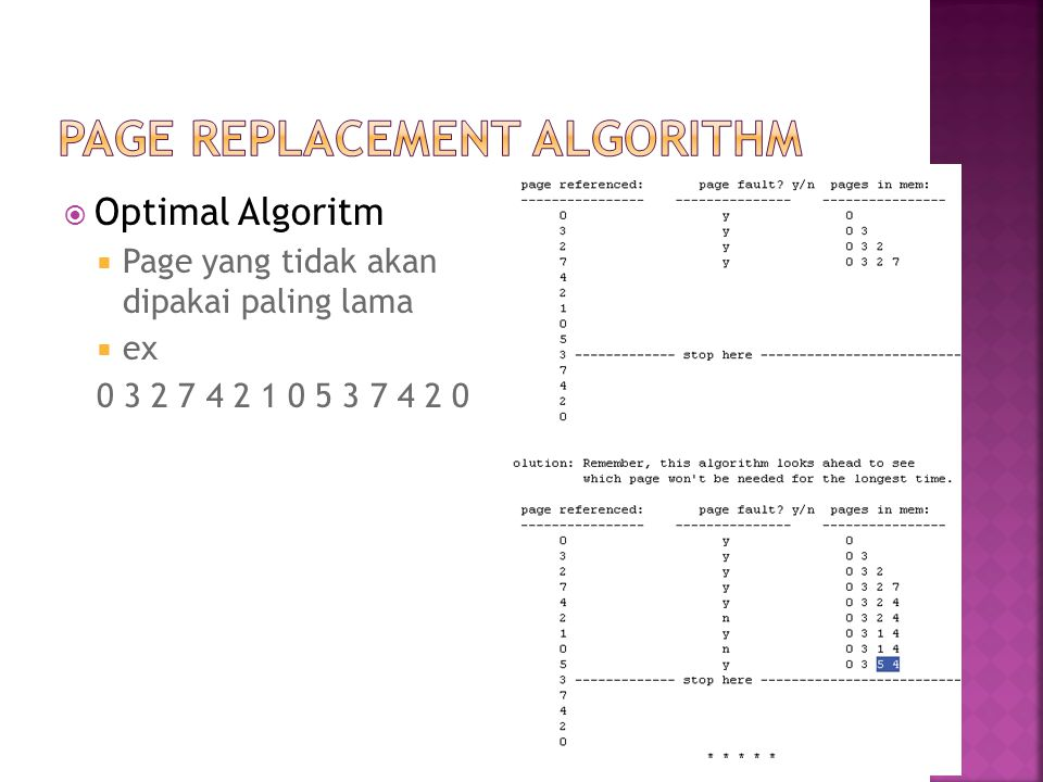 Page Replacement Algorithm