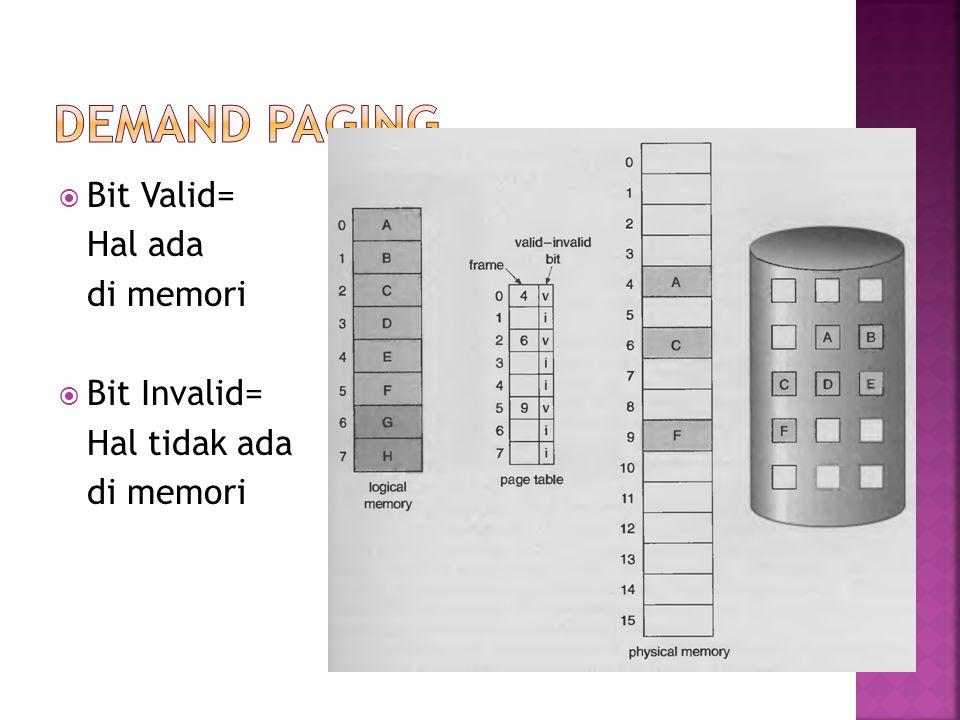 Demand Paging Bit Valid= Hal ada di memori Bit Invalid= Hal tidak ada