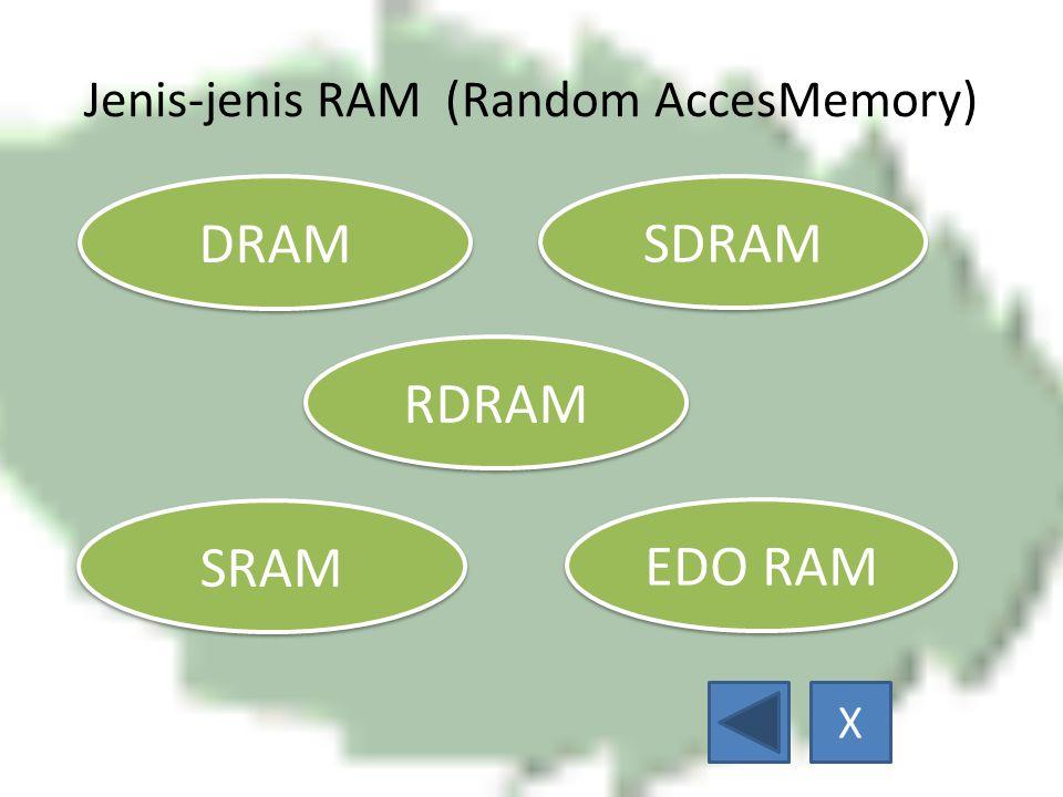 Jenis-jenis RAM (Random AccesMemory)